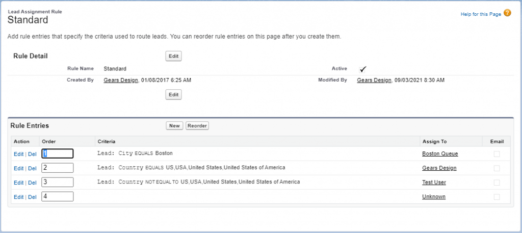 Screenshot of standard Salesforce Lead Assignment Rules configuration